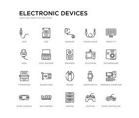set of 20 line icons such as mouse, sound card, typewriter, television, speakers, copy machine, hdmi, sound cable, magsafe, ssd. electronic devices outline thin icons collection. editable 64x64