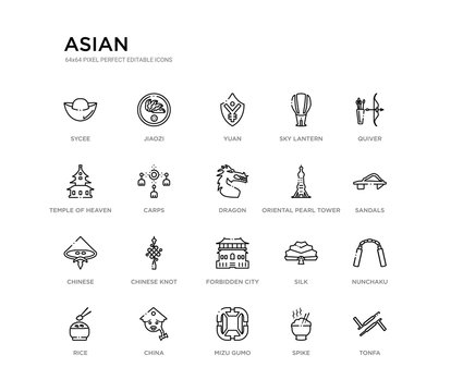 set of 20 line icons such as forbidden city, chinese knot, chinese, oriental pearl tower, dragon, carps, temple of heaven, sky lantern, yuan, jiaozi. asian outline thin icons collection. editable