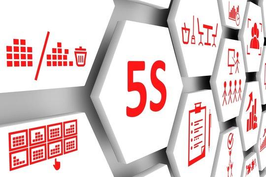 5S concept cell background 3d illustration