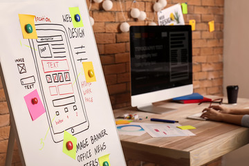Flipchart with drawn wireframe in office