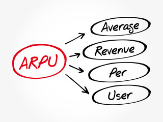 ARPU - Average Revenue Per User acronym, business concept
