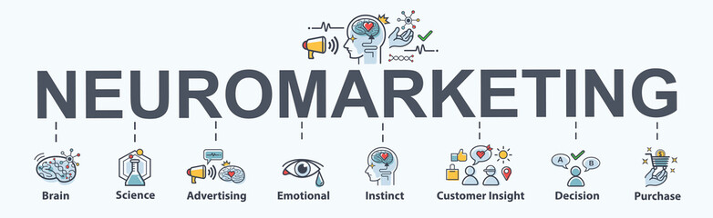 neurosciences neuromarketing neuromarketing banner web icon for business and social media marketing, brain, purchase, science, customer insight and advertise. Minimal vector infographic.