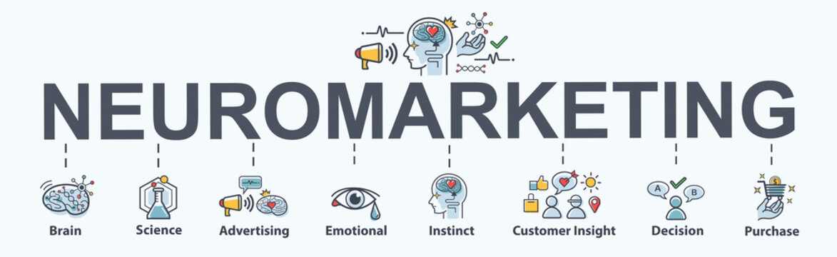 neuromarketing banner web icon for business and social media marketing, brain, purchase, science, customer insight and advertise. Minimal vector infographic.