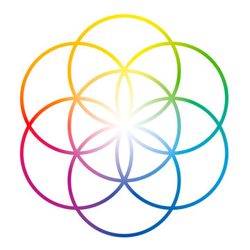 Rainbow colored Seed of Life. Precursor of Flower of Life symbol. Unique geometrical figure, composed of seven overlapping circles of same size, forming the symmetrical structure of a hexagon.