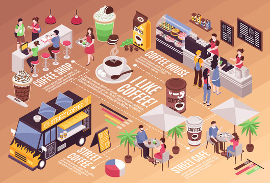 Coffee House Isometric Infographics