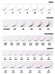 Eyelash extensions, the table, vector illustration