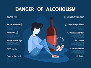 Danger of alcoholism infographic. Drunk alcoholic chained