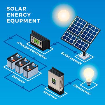 Solar energy equipment infographic. Isometric of solar energy equipment vector infographic for web design
