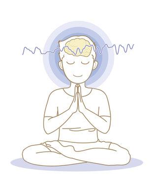 瞑想と脳波・男性