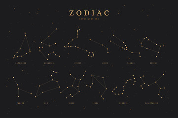 zodiac constellations on a dark night sky background with stars,  astrology / astronomy spiritual vector design elements