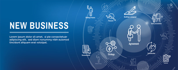 New Business Process Web Header Banner / Icon Set