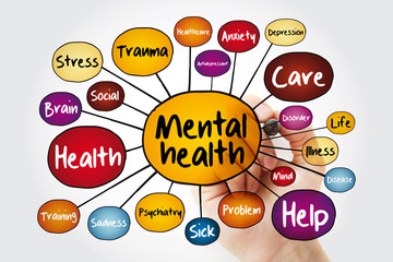 Mental health mind map flowchart with marker, health concept for presentations and reports