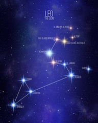 Leo the lion zodiac constellation map on a starry space background with the names of its main stars. Stars relative sizes and color shades based on their spectral type.