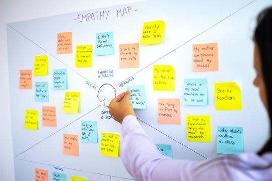Female sticking post it in empathy map, user experience (ux) methodology and design thinking technique used as a collaborative to gain a deeper insight into their customers, users and clients.