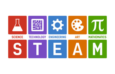 STEAM - science, technology, engineering, art and mathematics with text flat color vector for education apps and websites