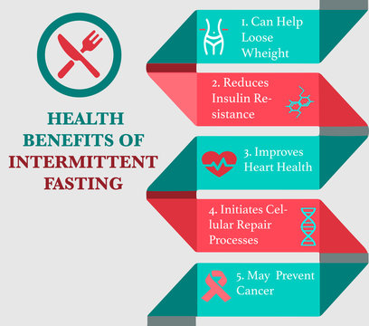 Health Benefits Of Intermittent Fasting infographic with sample data. Vector Illustration.