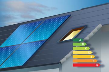 Energia słoneczna - wizualizacja