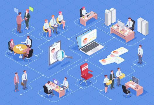 Job Interview Isometric Flowchart
