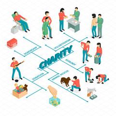 Isometric Charity People Flowchart