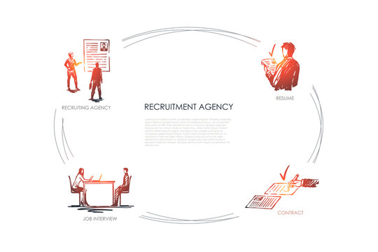 Recruitment agency - recruiting agency, job interview, resume, contract vector concept set