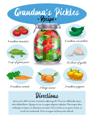 Pickles Recipe Page