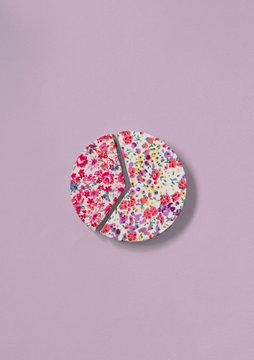 Floral pie chart