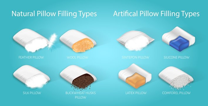 Banner Natural and Artifical Pillow Filling Types.