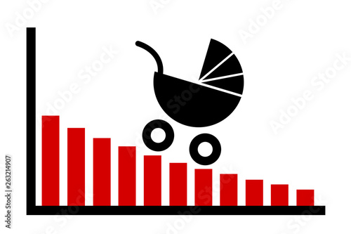 Birth rate is decreasing and declining - chart and graph of low and