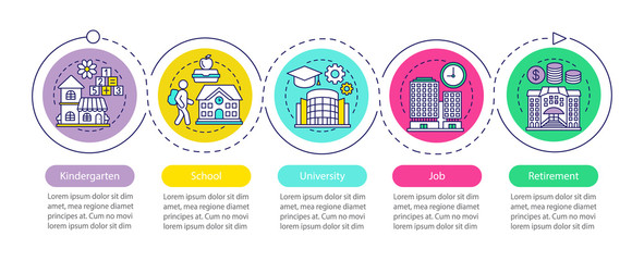 Person life vector infographic template