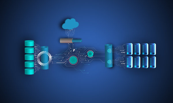 Concept of cloud and on-premise application integration, connecting database, application and web server cluster