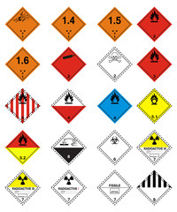 ghs warning icon Transportation and hazardous sign