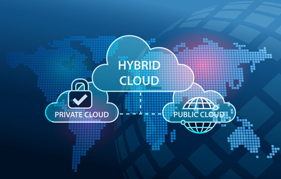 Hybrid Cloud Network diagram Private and Public infrastructure