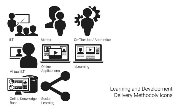 Learning and Development Delivery Methodology Icons