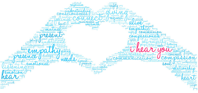 I Hear You Word Cloud on a white background.