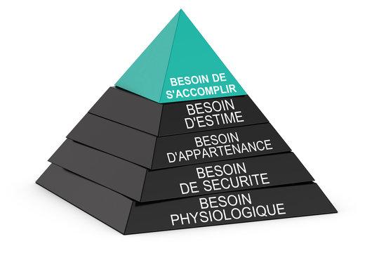 Illustration 3D de la pyramide de Maslow identifiant les besoins humains isolée sur fond blanc, texte en français.