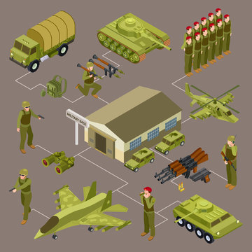 Military base isometric vector concept with soldiers and military venicles. Illustration of military armed weapon, 3d transport and soldier