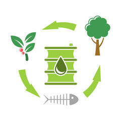 Icon biofuel production. Waste recycling process. Vector illustration on white background.