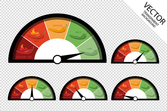 Chili Peppers Sharpness Scale Low Mild Medium Hot And Extreme - Speedometer Rating Icons - Vector Illustration