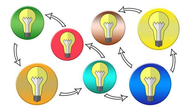 Concept of ideas sharing