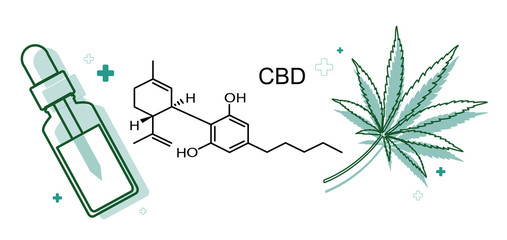 chemical formula of Marijuana Wall mural