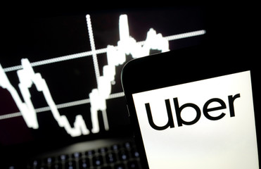 Logo of Uber is seen on a smartphone screen as a picture of stock exchange graph is displayed on a computer screen in this illustration picture