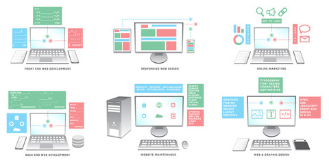Web Design and Development Set of Concepts for Business