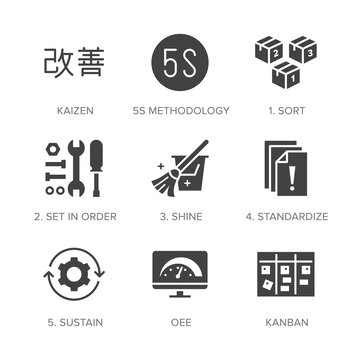 Kaizen, 5S methodology flat glyph icons set. Japanese business strategy, kanban method vector illustrations. Signs for management. Solid silhouette pixel perfect 64x64