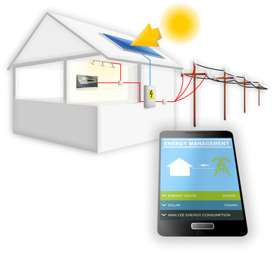Smart house control - energy management app ( wind turbine,on off grid charge grid)