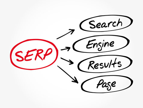 SERP - Search Engine Results Page acronym, business concept background