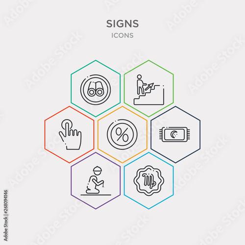 simple set of horoscope, zuhar prayer, isha prayer, percent