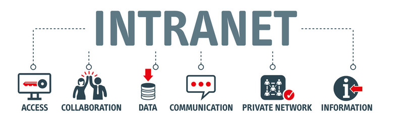 Intranet vector illustration concept with keywords and icons