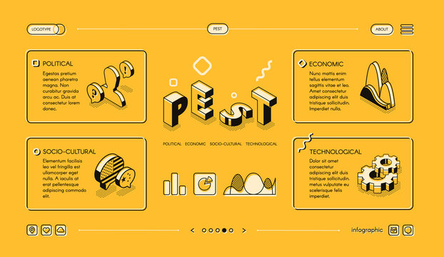 PEST analysis, business planning strategy isometric vector web banner, landing page template with political, economic, socio-cultural and technological infographics elements line art illustrations
