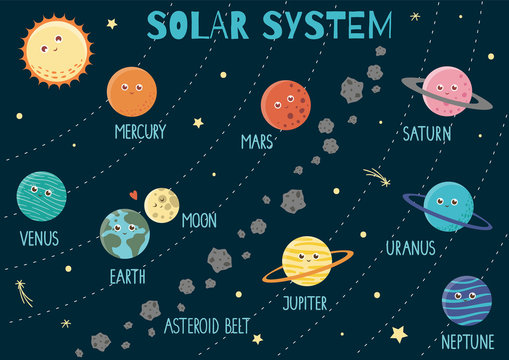 Vector solar system for children. Bright and cute flat illustration of smiling earth,  sun,  moon,  Venus,  mars,  Jupiter,  mercury,  Saturn,  Neptune with names on dark blue background