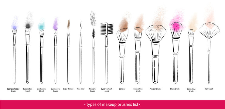 Hand drawn vector collection of makeup brushes kit